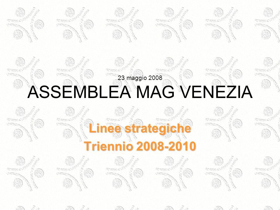 23 maggio 2008 ASSEMBLEA MAG VENEZIA Linee strategiche Triennio 2008-2010