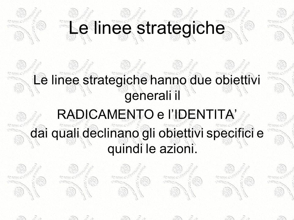 Le linee strategiche Le linee strategiche hanno due obiettivi generali il RADICAMENTO e lIDENTITA dai quali declinano gli obiettivi specifici e quindi le azioni.