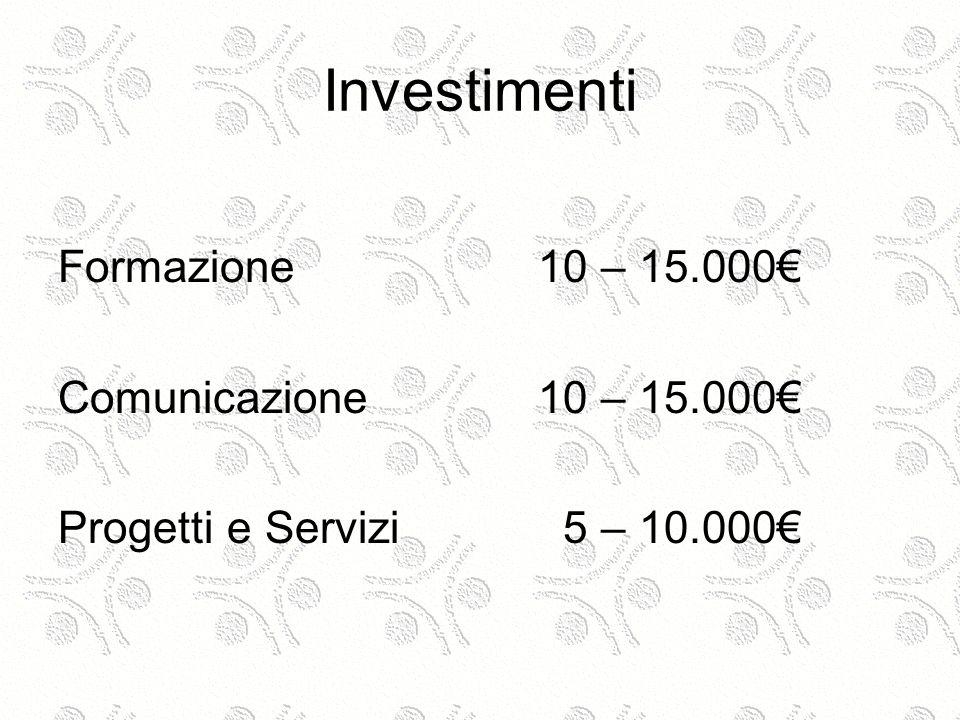 Investimenti Formazione10 – 15.000 Comunicazione 10 – 15.000 Progetti e Servizi 5 – 10.000