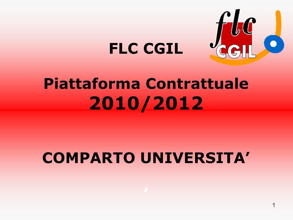 1 FLC CGIL Piattaforma Contrattuale 2010/2012 COMPARTO UNIVERSITA