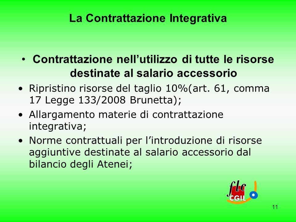 11 La Contrattazione Integrativa Contrattazione nellutilizzo di tutte le risorse destinate al salario accessorio Ripristino risorse del taglio 10%(art.