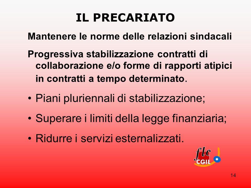 14 IL PRECARIATO Mantenere le norme delle relazioni sindacali Progressiva stabilizzazione contratti di collaborazione e/o forme di rapporti atipici in