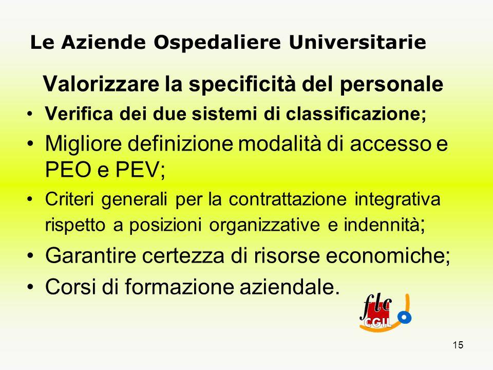 15 Le Aziende Ospedaliere Universitarie Valorizzare la specificità del personale Verifica dei due sistemi di classificazione; Migliore definizione mod