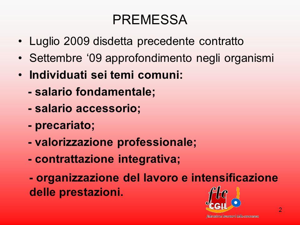 2 PREMESSA Luglio 2009 disdetta precedente contratto Settembre 09 approfondimento negli organismi Individuati sei temi comuni: - salario fondamentale;