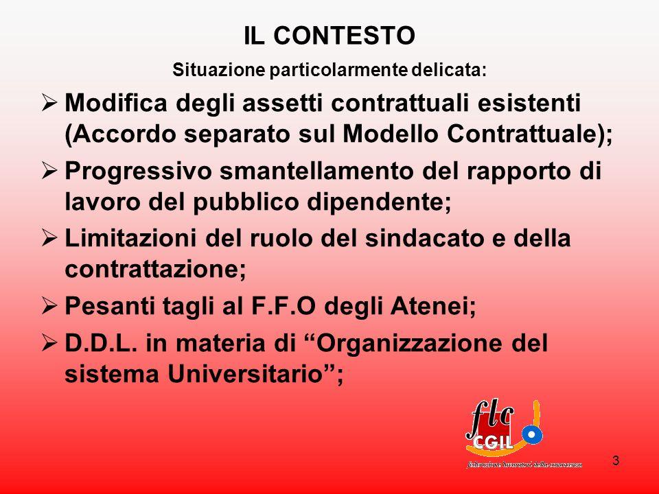 3 IL CONTESTO Situazione particolarmente delicata: Modifica degli assetti contrattuali esistenti (Accordo separato sul Modello Contrattuale); Progress