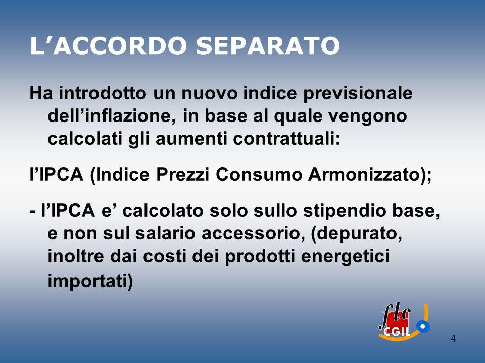 4 LACCORDO SEPARATO Ha introdotto un nuovo indice previsionale dellinflazione, in base al quale vengono calcolati gli aumenti contrattuali: lIPCA (Ind