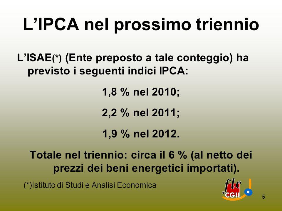 5 LIPCA nel prossimo triennio LISAE (*) (Ente preposto a tale conteggio) ha previsto i seguenti indici IPCA: 1,8 % nel 2010; 2,2 % nel 2011; 1,9 % nel 2012.