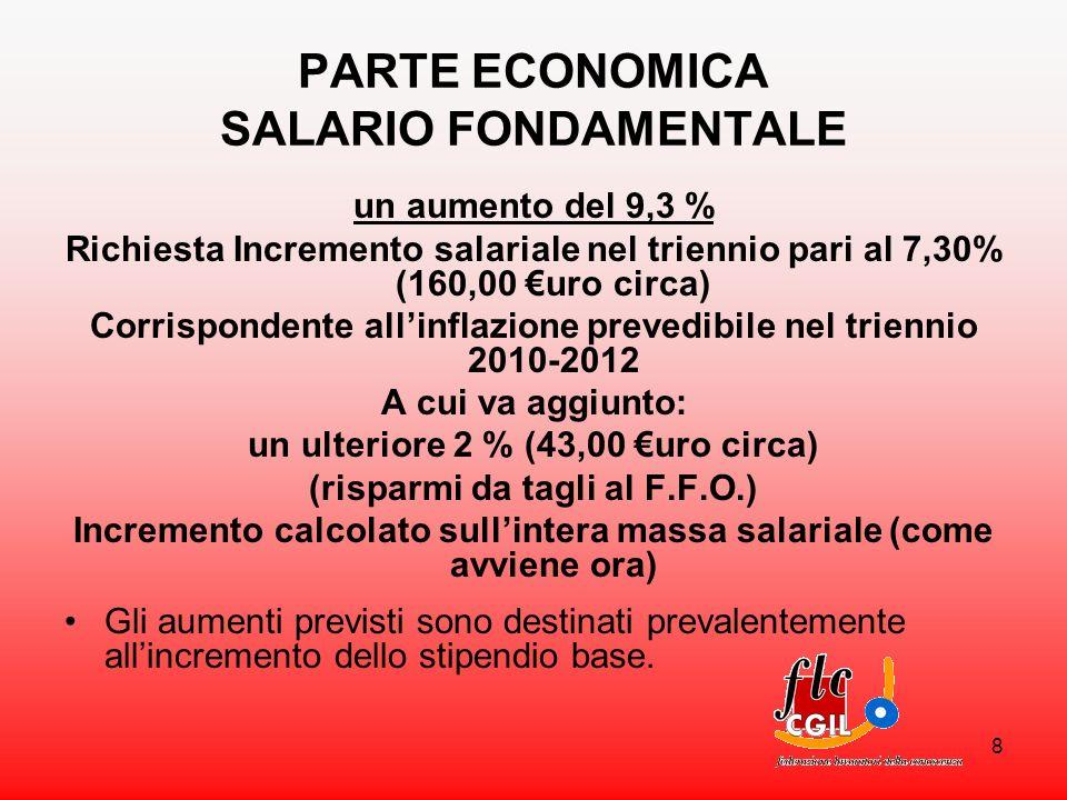 8 PARTE ECONOMICA SALARIO FONDAMENTALE un aumento del 9,3 % Richiesta Incremento salariale nel triennio pari al 7,30% (160,00 uro circa) Corrispondente allinflazione prevedibile nel triennio 2010-2012 A cui va aggiunto: un ulteriore 2 % (43,00 uro circa) (risparmi da tagli al F.F.O.) Incremento calcolato sullintera massa salariale (come avviene ora) Gli aumenti previsti sono destinati prevalentemente allincremento dello stipendio base.