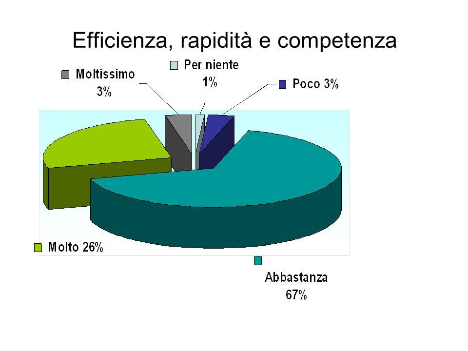 RAPPORTO GENITORI- PERSONALE AUSILIARIO