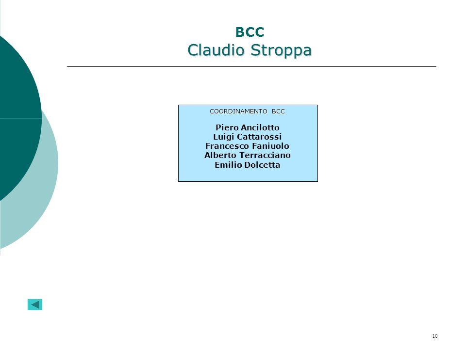 10 Claudio Stroppa BCC Claudio Stroppa COORDINAMENTO BCC Piero Ancilotto Luigi Cattarossi Francesco Faniuolo Alberto Terracciano Emilio Dolcetta