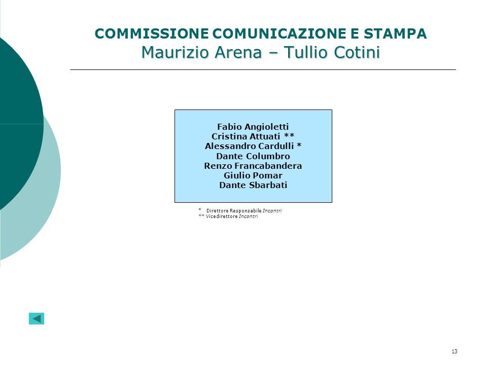 13 Maurizio Arena – Tullio Cotini COMMISSIONE COMUNICAZIONE E STAMPA Maurizio Arena – Tullio Cotini Fabio Angioletti Cristina Attuati ** Alessandro Ca