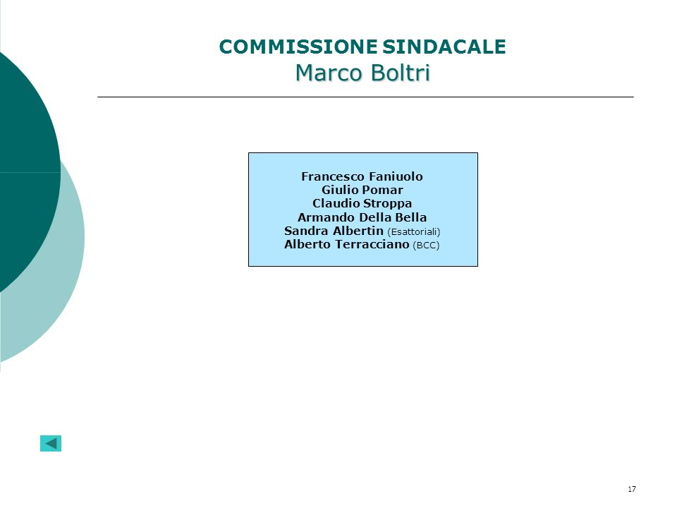 17 Marco Boltri COMMISSIONE SINDACALE Marco Boltri Francesco Faniuolo Giulio Pomar Claudio Stroppa Armando Della Bella Sandra Albertin (Esattoriali) A