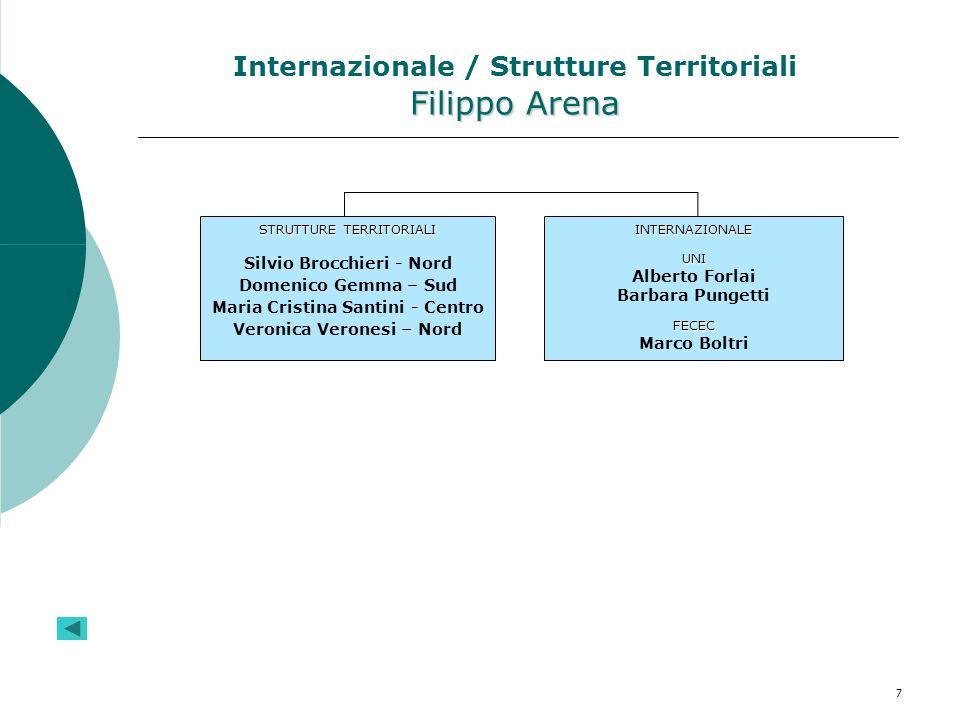 7 Filippo Arena Internazionale / Strutture Territoriali Filippo Arena STRUTTURE TERRITORIALI Silvio Brocchieri - Nord Domenico Gemma – Sud Maria Crist