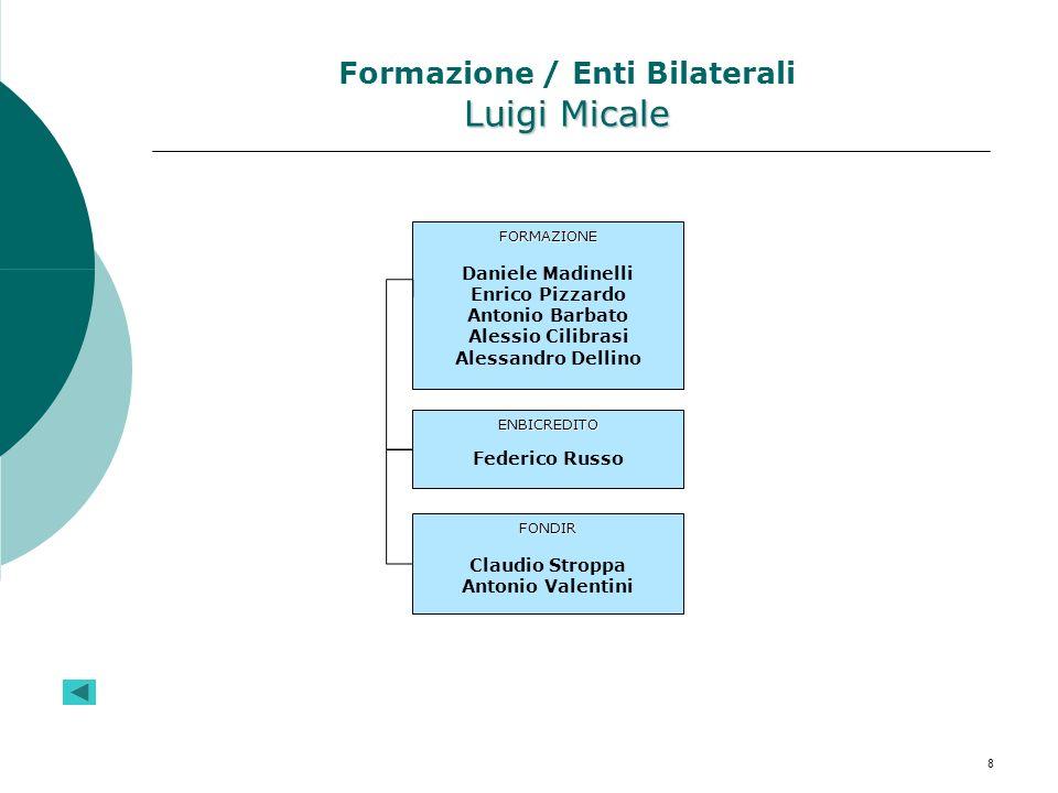 8 Luigi Micale Formazione / Enti Bilaterali Luigi Micale FORMAZIONE Daniele Madinelli Enrico Pizzardo Antonio Barbato Alessio Cilibrasi Alessandro Del