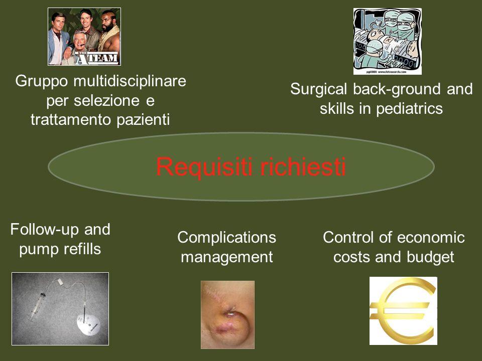 Requisiti richiesti Gruppo multidisciplinare per selezione e trattamento pazienti Surgical back-ground and skills in pediatrics Follow-up and pump ref