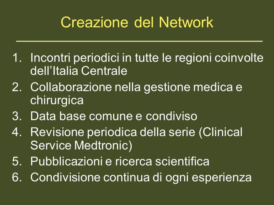 Creazione del Network 1.Incontri periodici in tutte le regioni coinvolte dellItalia Centrale 2.Collaborazione nella gestione medica e chirurgica 3.Dat