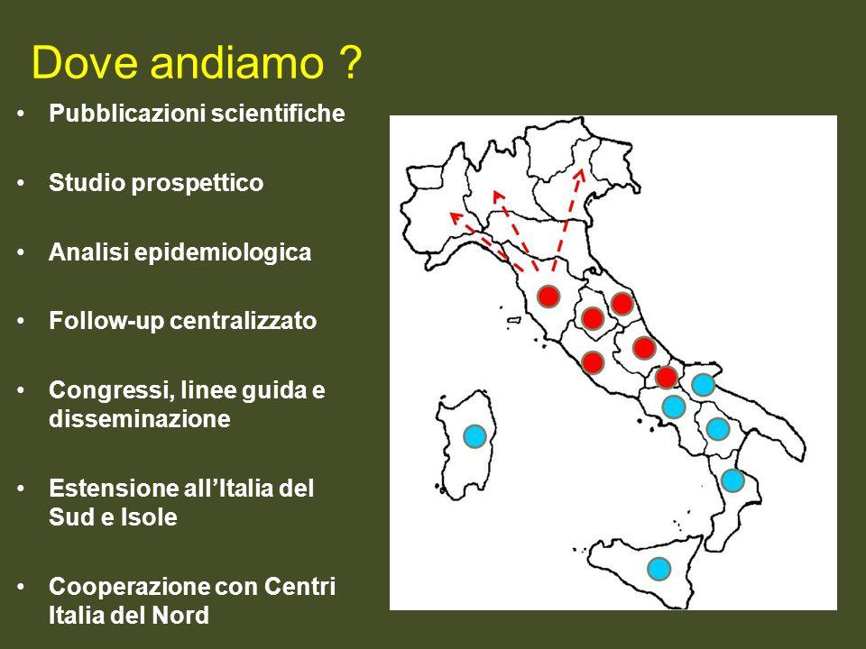 Pubblicazioni scientifiche Studio prospettico Analisi epidemiologica Follow-up centralizzato Congressi, linee guida e disseminazione Estensione allIta