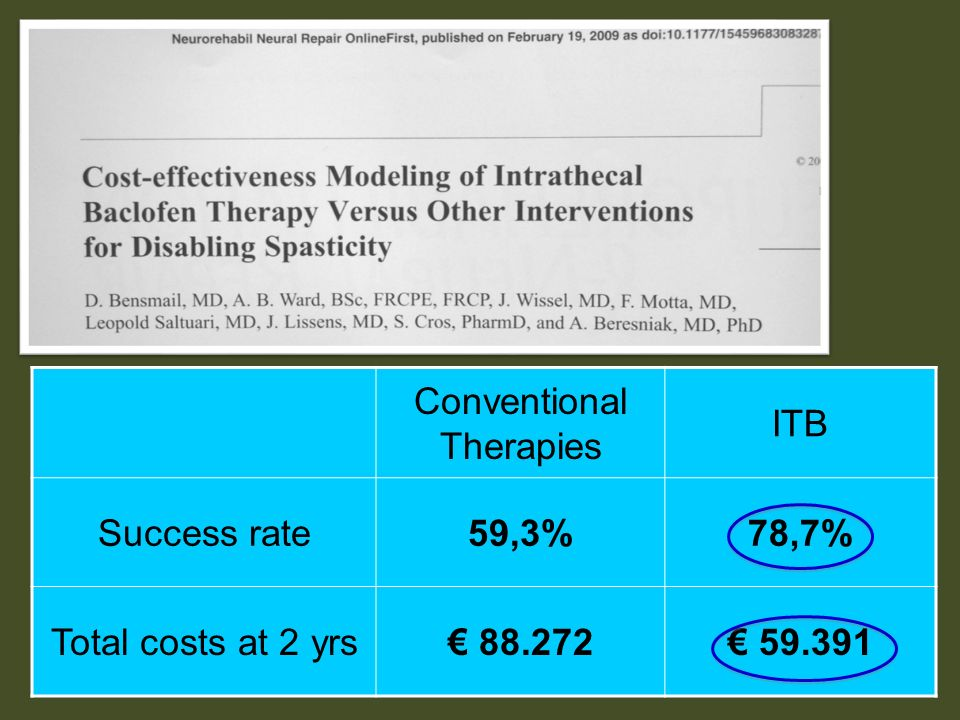 Conventional Therapies ITB Success rate59,3%78,7% Total costs at 2 yrs 88.272 59.391