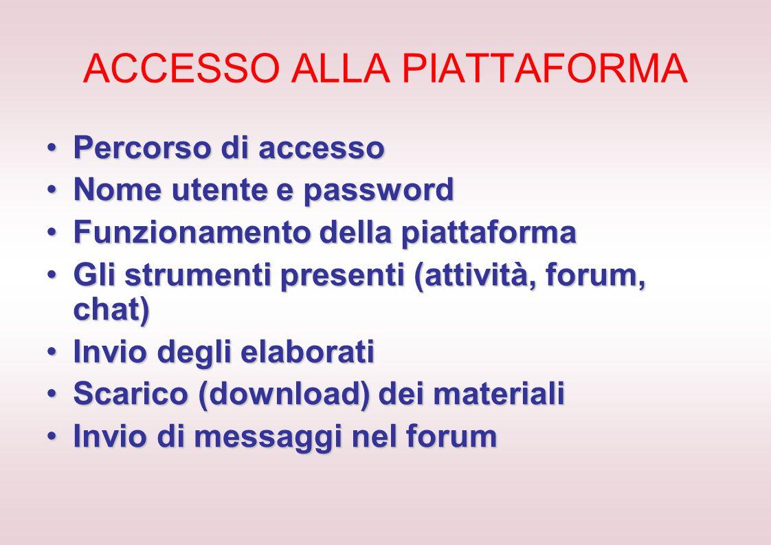 ACCESSO ALLA PIATTAFORMA Percorso di accessoPercorso di accesso Nome utente e passwordNome utente e password Funzionamento della piattaformaFunzioname