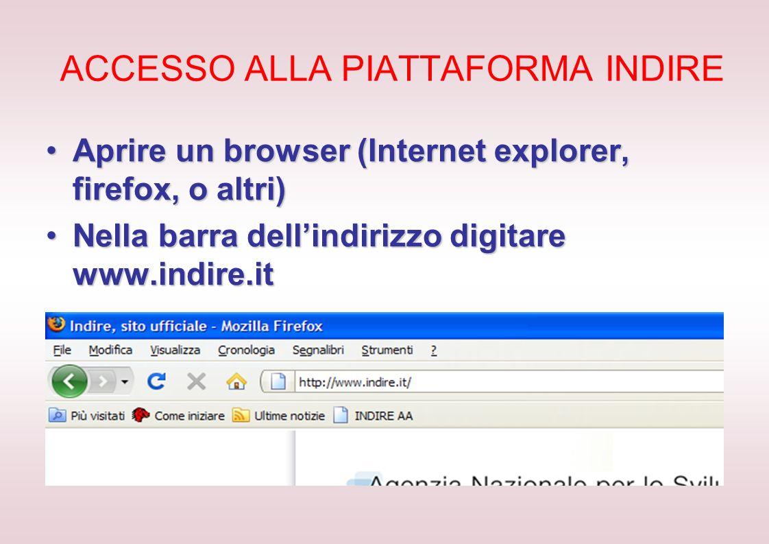 ACCESSO ALLA PIATTAFORMA INDIRE Aprire un browser (Internet explorer, firefox, o altri)Aprire un browser (Internet explorer, firefox, o altri) Nella b