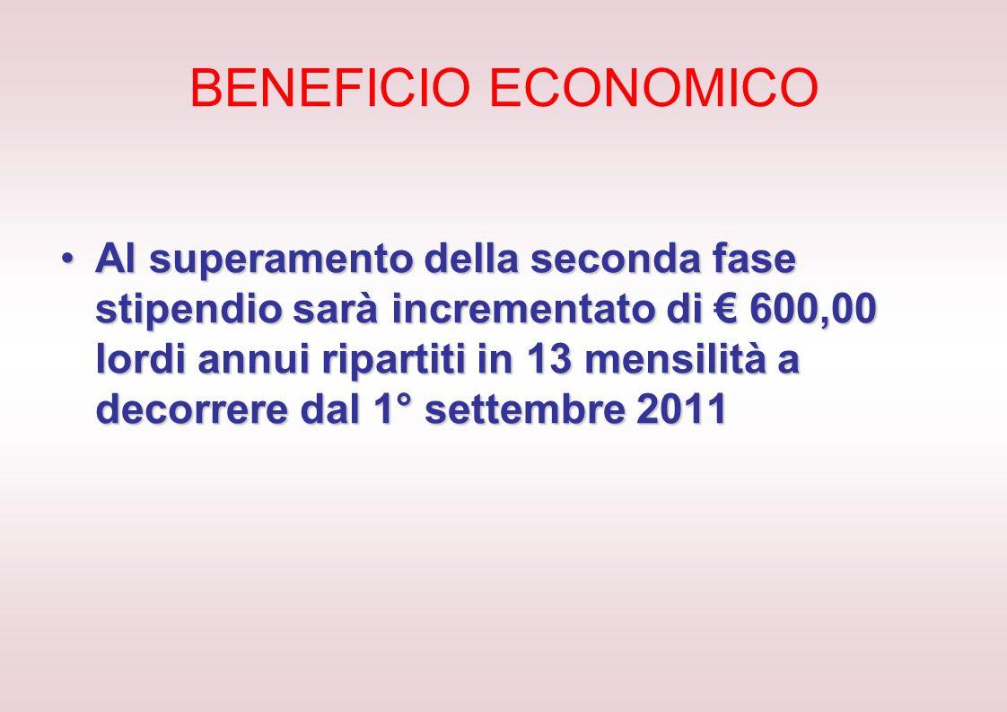 BENEFICIO ECONOMICO Al superamento della seconda fase stipendio sarà incrementato di 600,00 lordi annui ripartiti in 13 mensilitàa decorrere dal 1° se