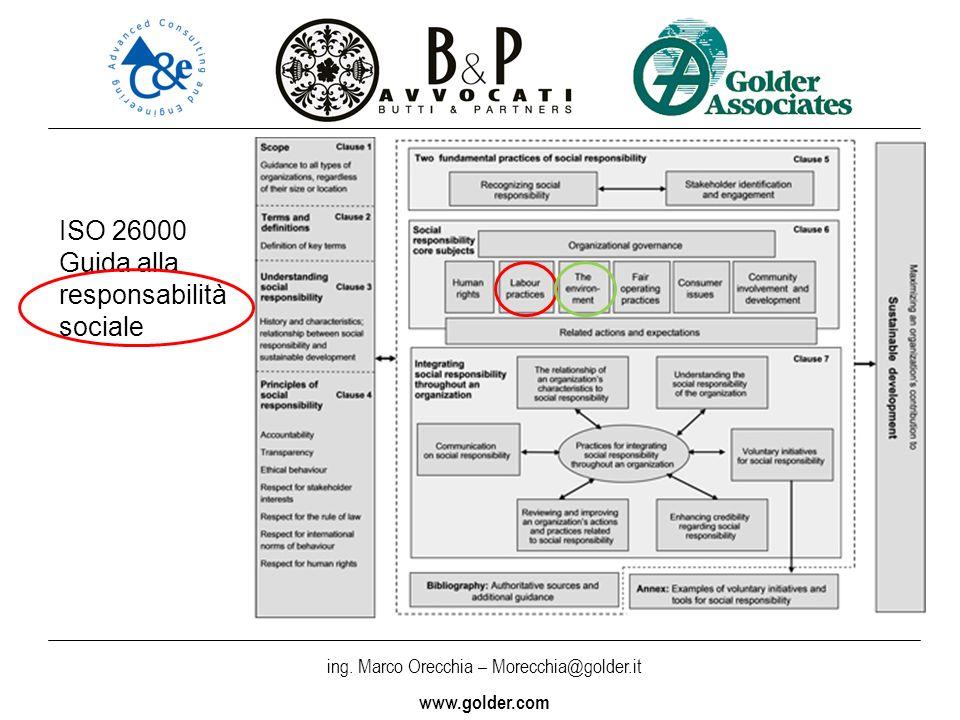 ing. Marco Orecchia – Morecchia@golder.it www.golder.com ISO 26000 Guida alla responsabilità sociale