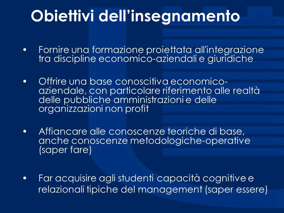 Obiettivi dellinsegnamento Fornire una formazione proiettata all'integrazione tra discipline economico-aziendali e giuridiche Offrire una base conosci