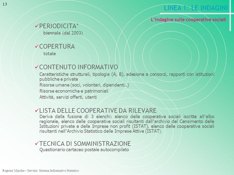 Regione Marche – Servizio Sistema Informativo Statistico 13 PERIODICITA biennale (dal 2003) COPERTURA totale CONTENUTO INFORMATIVO Caratteristiche strutturali, tipologia (A, B), adesione a consorzi, rapporti con istituzioni pubbliche e private Risorse umane (soci, volontari, dipendenti..) Risorse economiche e patrimoniali Attività, servizi offerti, utenti LISTA DELLE COOPERATIVE DA RILEVARE Deriva dalla fusione di 3 elenchi: elenco delle cooperative sociali iscritte all albo regionale, elenco delle cooperative sociali risultanti dall archivio del Censimento delle Istituzioni private e delle Imprese non profit (ISTAT), elenco delle cooperative sociali risultanti nell Archivio Statistico delle Imprese Attive (ISTAT ).