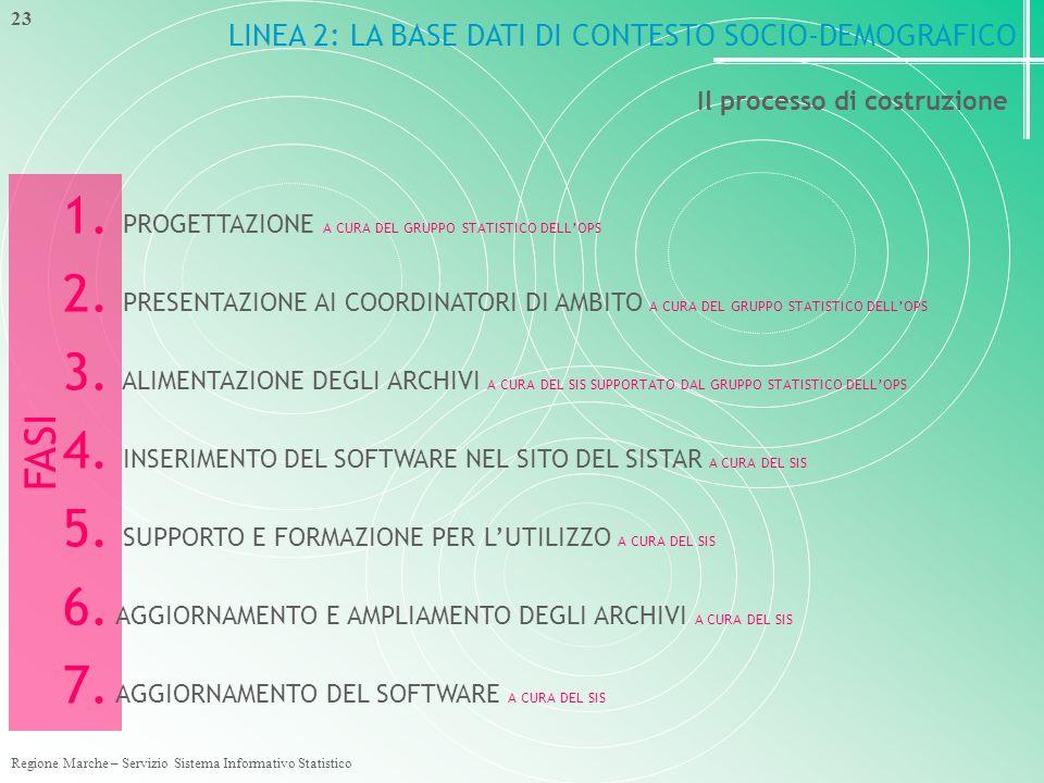 Regione Marche – Servizio Sistema Informativo Statistico 23 FASI 1.