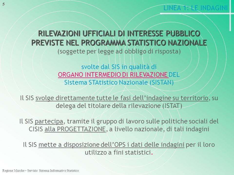 Regione Marche – Servizio Sistema Informativo Statistico 5 LINEA 1: LE INDAGINI RILEVAZIONI UFFICIALI DI INTERESSE PUBBLICO PREVISTE NEL PROGRAMMA STATISTICO NAZIONALE (soggette per legge ad obbligo di risposta) svolte dal SIS in qualità di ORGANO INTERMEDIO DI RILEVAZIONE ORGANO INTERMEDIO DI RILEVAZIONE DEL SIstema STAtistico Nazionale (SISTAN) Il SIS svolge direttamente tutte le fasi dellindagine su territorio, su delega del titolare della rilevazione (ISTAT) Il SIS partecipa, tramite il gruppo di lavoro sulle politiche sociali del CISIS alla PROGETTAZIONE, a livello nazionale, di tali indagini Il SIS mette a disposizione dellOPS i dati delle indagini per il loro utilizzo a fini statistici.