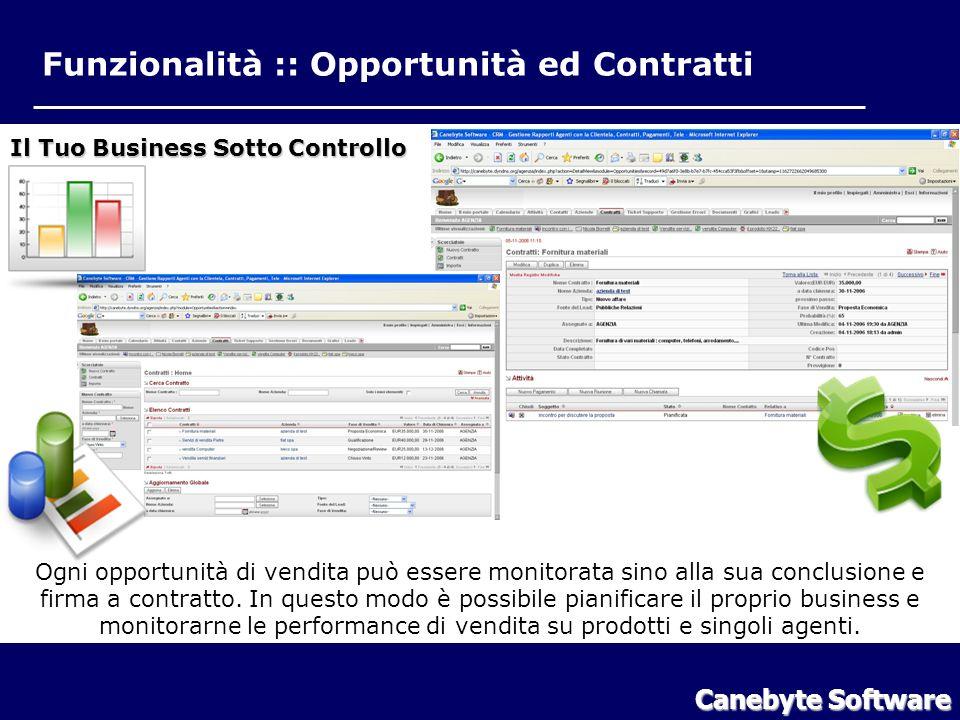 Il Tuo Business Sotto Controllo Ogni opportunità di vendita può essere monitorata sino alla sua conclusione e firma a contratto. In questo modo è poss