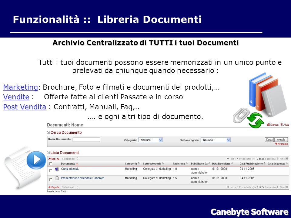 Funzionalità :: Libreria Documenti Canebyte Software Funzionalità Libreria Documenti Archivio Centralizzato di TUTTI i tuoi Documenti Tutti i tuoi doc