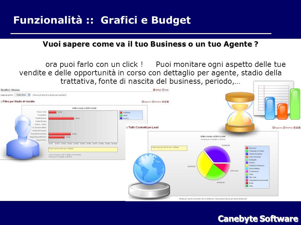 Funzionalità :: Grafici e Budget Canebyte Software Funzionalità Grafici e Budget Vuoi sapere come va il tuo Business o un tuo Agente ? ora puoi farlo