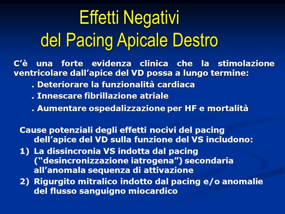 Cè una forte evidenza clinica che la stimolazione ventricolare dallapice del VD possa a lungo termine:. Deteriorare la funzionalità cardiaca. Deterior