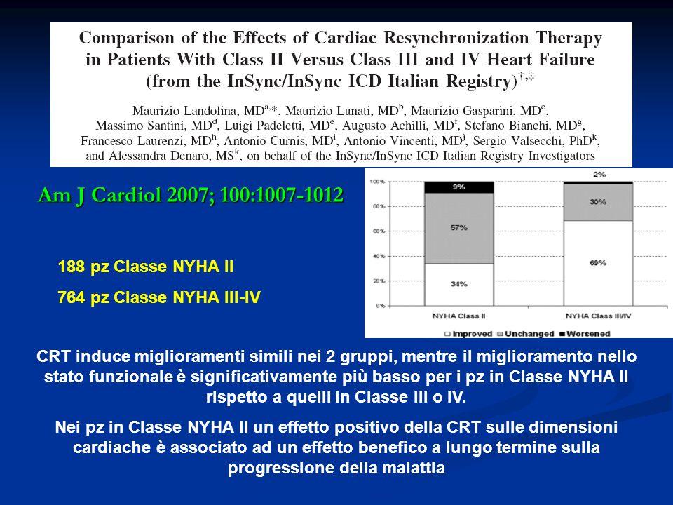 Am J Cardiol 2007; 100:1007-1012 188 pz Classe NYHA II 764 pz Classe NYHA III-IV CRT induce miglioramenti simili nei 2 gruppi, mentre il miglioramento