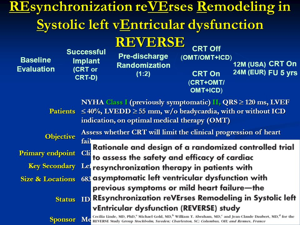 REsynchronization reVErses Remodeling in Systolic left vEntricular dysfunction REVERSE Patients NYHA Class I (previously symptomatic) II, QRS 120 ms,