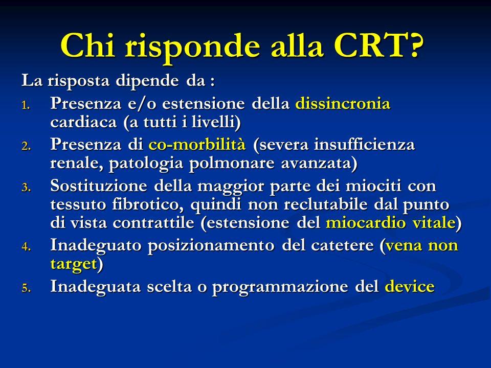 Chi risponde alla CRT? La risposta dipende da : 1. Presenza e/o estensione della dissincronia cardiaca (a tutti i livelli) 2. Presenza di co-morbilità