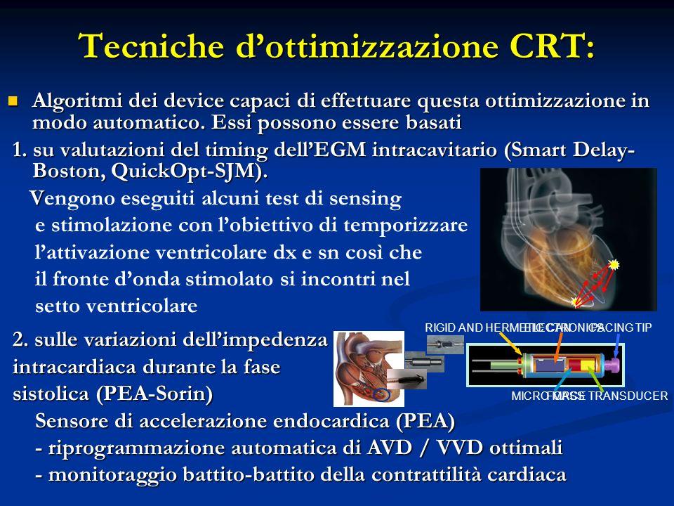 Tecniche dottimizzazione CRT: Algoritmi dei device capaci di effettuare questa ottimizzazione in modo automatico. Essi possono essere basati Algoritmi