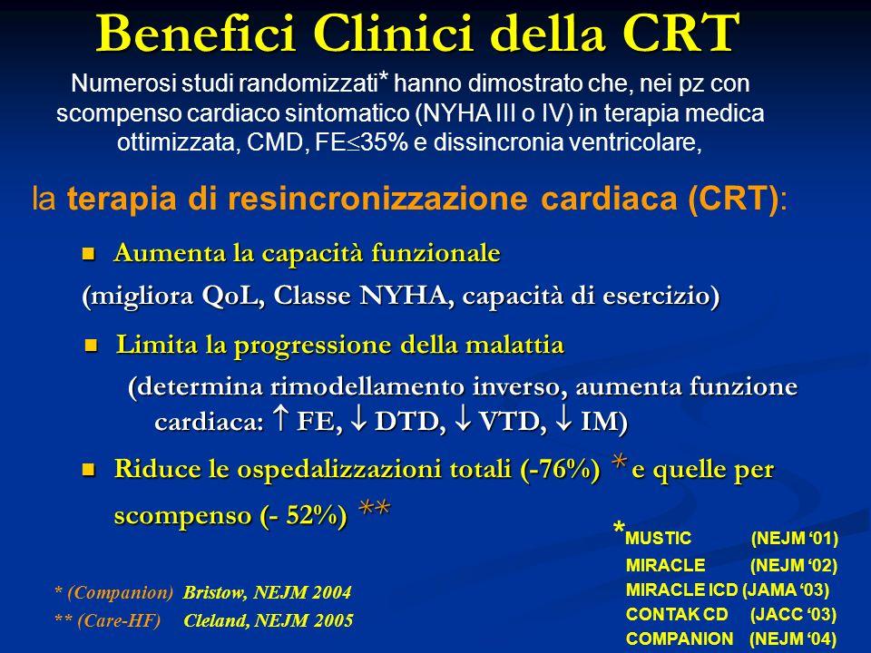 Benefici Clinici della CRT Aumenta la capacità funzionale Aumenta la capacità funzionale (migliora QoL, Classe NYHA, capacità di esercizio) Limita la