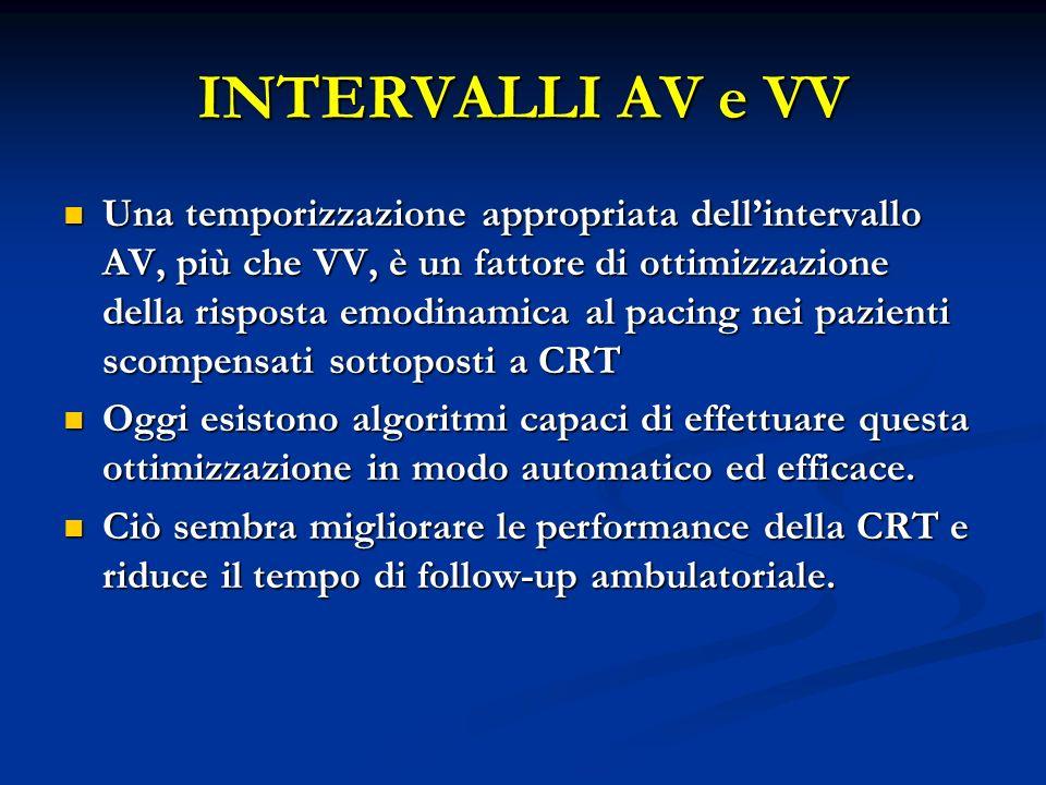 INTERVALLI AV e VV Una temporizzazione appropriata dellintervallo AV, più che VV, è un fattore di ottimizzazione della risposta emodinamica al pacing