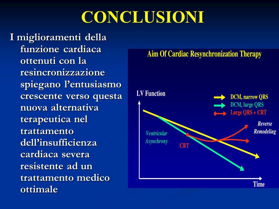 I miglioramenti della funzione cardiaca ottenuti con la resincronizzazione spiegano lentusiasmo crescente verso questa nuova alternativa terapeutica n