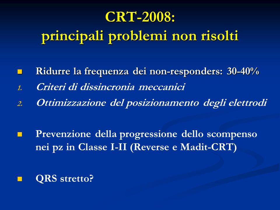 CRT-2008: principali problemi non risolti Ridurre la frequenza dei non-responders: 30-40% Ridurre la frequenza dei non-responders: 30-40% 1. 1. Criter