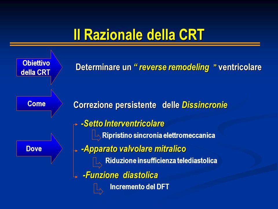 Il Razionale della CRT Obiettivo della CRT Come Dove Determinare un reverse remodeling ventricolare Correzione persistente delle Dissincronie Correzio