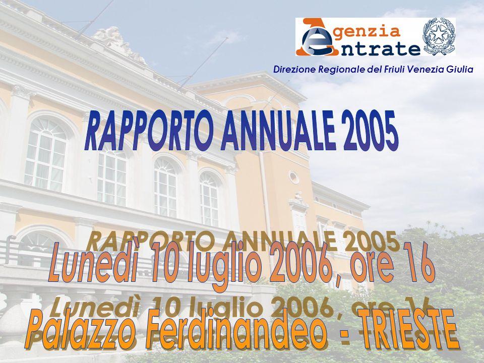 --------------------------------------------------------- RAPPORTO ANNUALE 2005 - 10 luglio 2006 - Palazzo Ferdinandeo - TRIESTE12 Alcuni dati: Numero codici fiscali attribuiti: 17.748 Numero partite IVA emesse: 12.168 Servizi resi ai contribuenti: 208.000 Direzione Regionale del Friuli Venezia Giulia