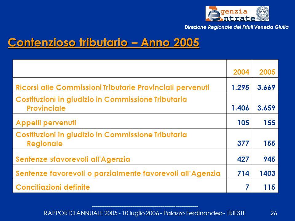 --------------------------------------------------------- RAPPORTO ANNUALE 2005 - 10 luglio 2006 - Palazzo Ferdinandeo - TRIESTE26 Direzione Regionale del Friuli Venezia Giulia Contenzioso tributario – Anno 2005 20042005 Ricorsi alle Commissioni Tributarie Provinciali pervenuti1.2953.669 Costituzioni in giudizio in Commissione Tributaria Provinciale1.4063.659 Appelli pervenuti105155 Costituzioni in giudizio in Commissione Tributaria Regionale377155 Sentenze sfavorevoli all Agenzia427945 Sentenze favorevoli o parzialmente favorevoli allAgenzia7141403 Conciliazioni definite7115