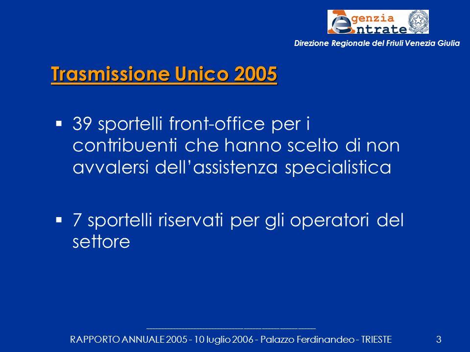 --------------------------------------------------------- RAPPORTO ANNUALE 2005 - 10 luglio 2006 - Palazzo Ferdinandeo - TRIESTE3 Direzione Regionale del Friuli Venezia Giulia Trasmissione Unico 2005 39 sportelli front-office per i contribuenti che hanno scelto di non avvalersi dellassistenza specialistica 7 sportelli riservati per gli operatori del settore