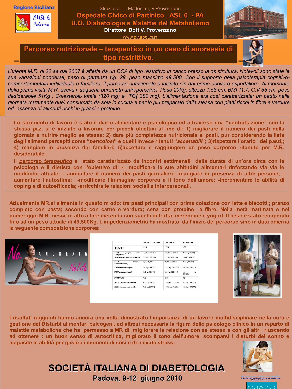 Percorso nutrizionale – terapeutico in un caso di anoressia di tipo restrittivo. Strazzera L., Madonia I, V.Provenzano Ospedale Civico di Partinico, A