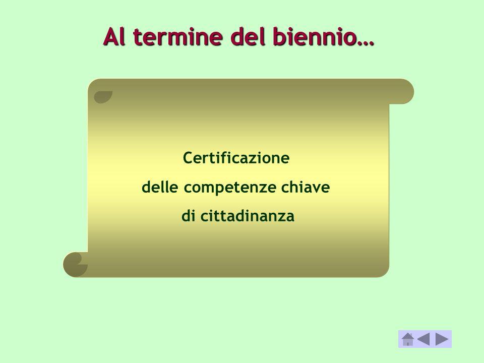 Al termine del biennio… Certificazione delle competenze chiave di cittadinanza