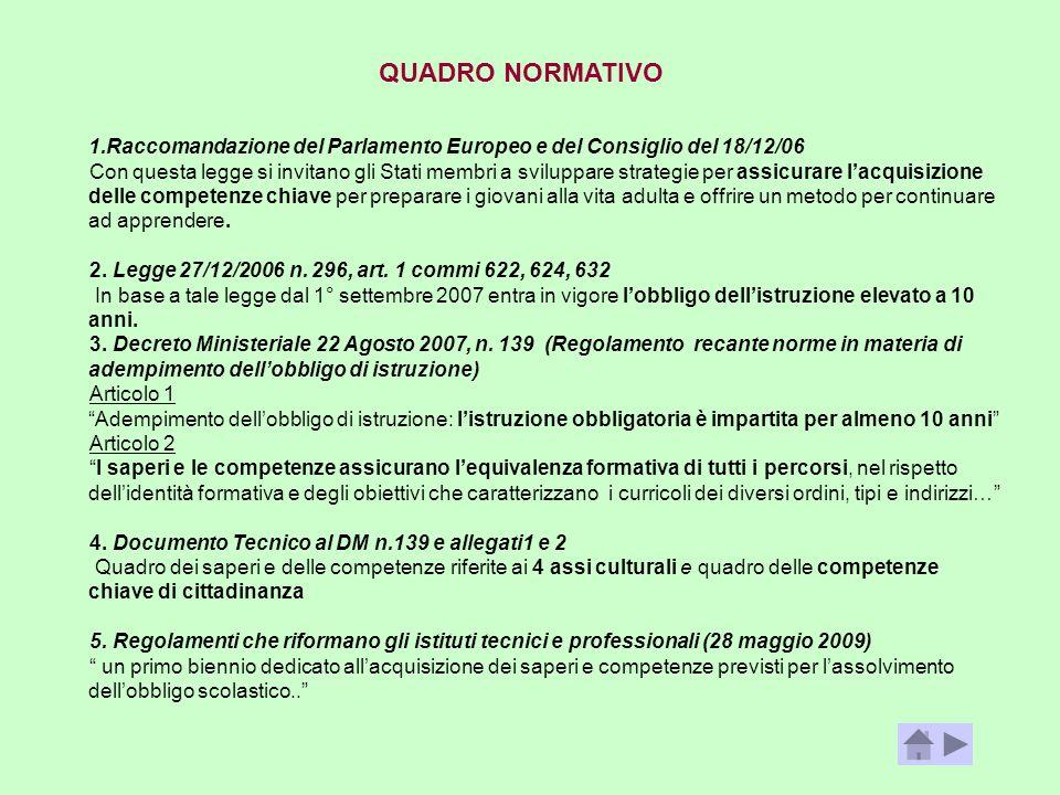 1.Raccomandazione del Parlamento Europeo e del Consiglio del 18/12/06 Con questa legge si invitano gli Stati membri a sviluppare strategie per assicur