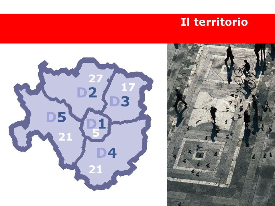 Il territorio D1D1 D2D2 D4D4 D3D3 D5D5 27 17 5 21